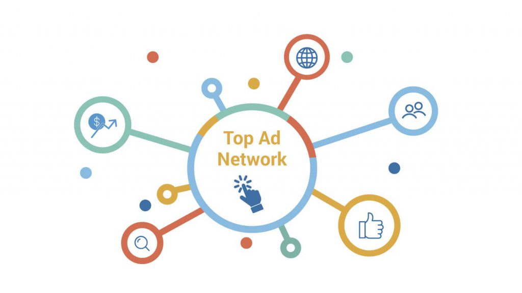 Top Ad Network
